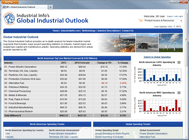 Global Industrial Outlook